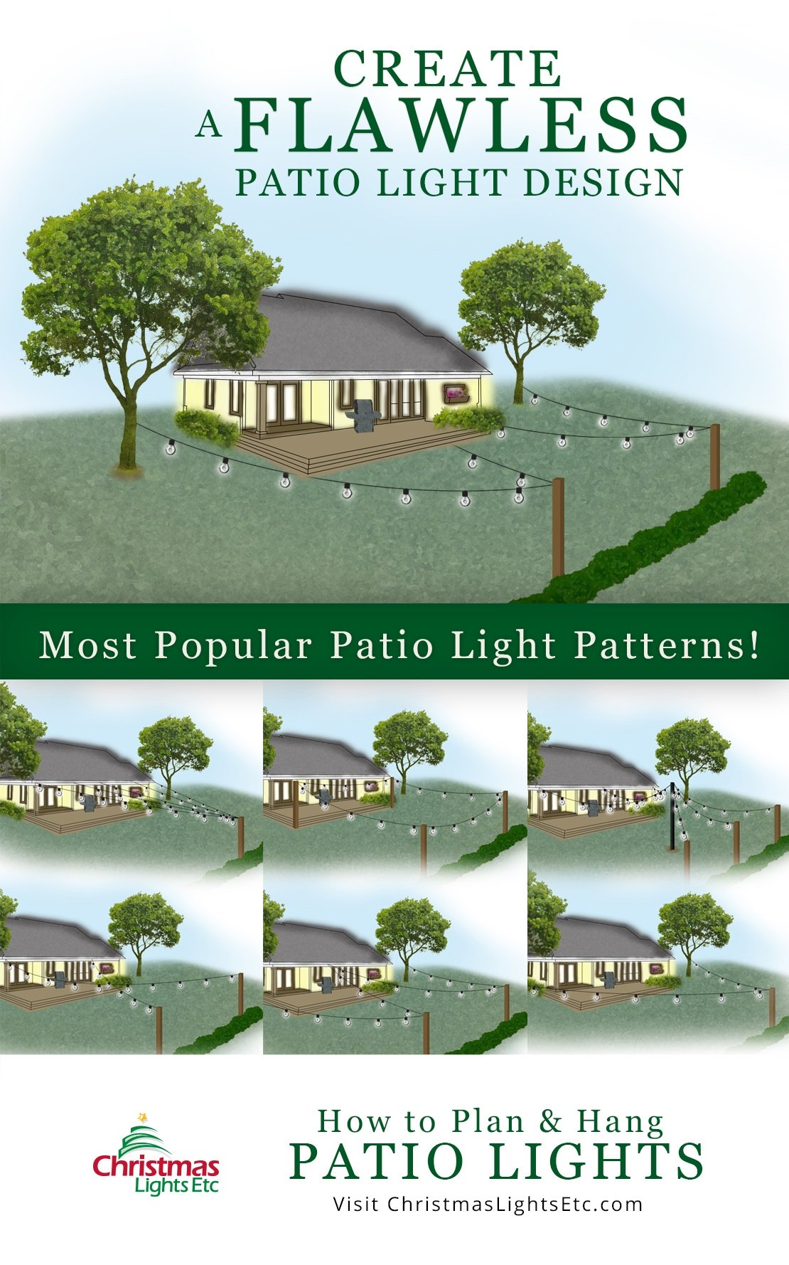 Patio Light Patterns ss how to plan and hang patio lights  at bayanpartner.co